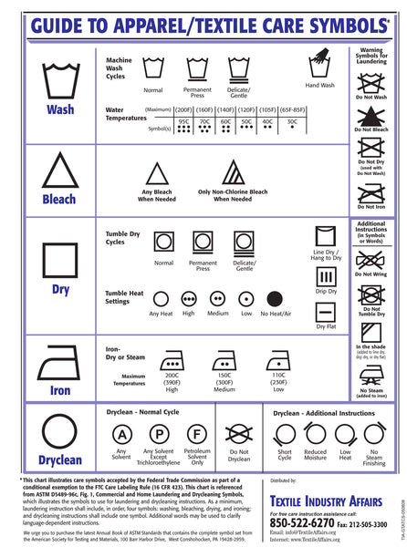 Guide to textile care symbols