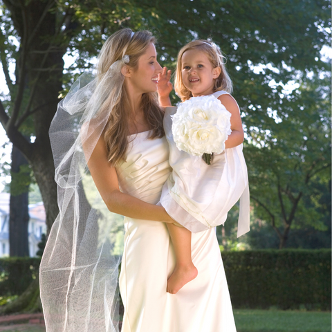 What is the flower girl role at a Wedding, what the bride should know before the wedding