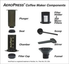 Aeropress Coffee Maker and Parts