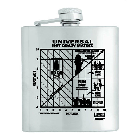Hot Crazy Matrix Flask