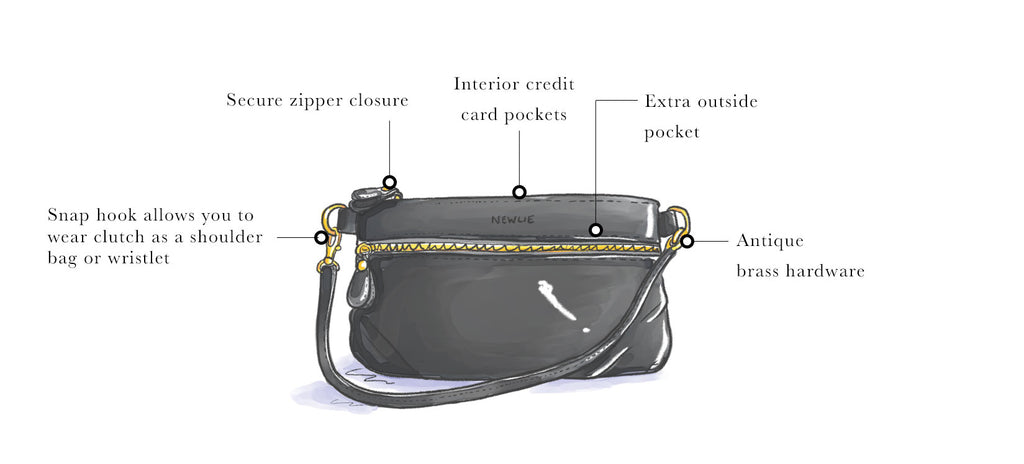 The Margie Clutch by Newlie Bags comes complete with snap hooks for easy use.