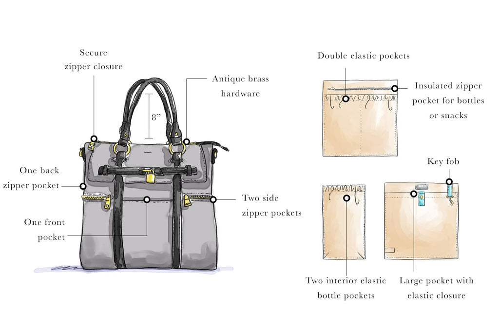 The Louise Backpack Diaper Bag is roomy, functional, and totally chic.