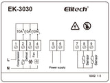 Carel, Dixell, Elitech full defrost panel mount refrigeration control.