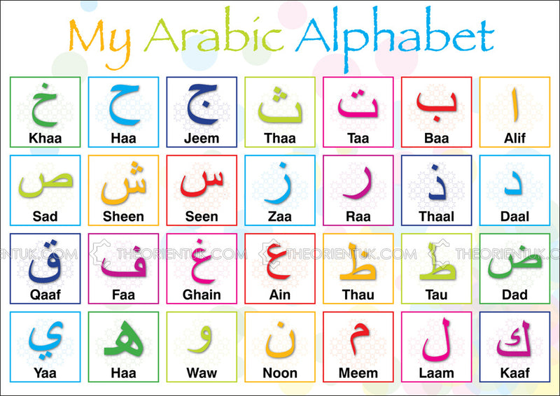 A2 Arabic Alphabet Letters Poster - The Orient