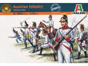 Italeri Austrian Grenadiers and Infantry