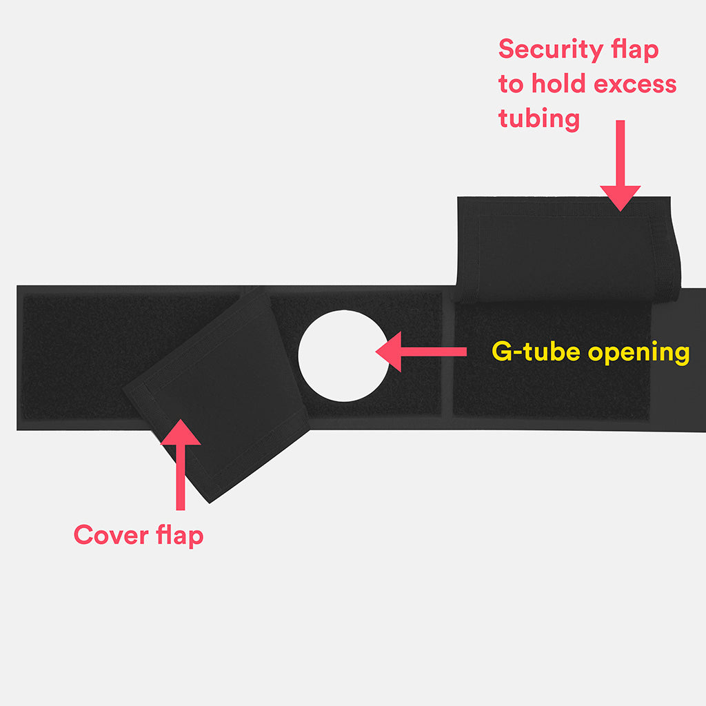 Black neoprene g-tube belt with round opening for button, velcro opening cover, and velcro security flap for excess tubing