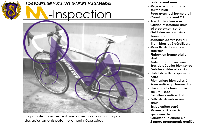 M-inspection service