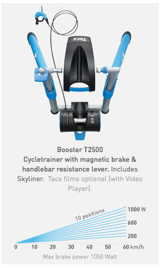 Tacx Booster Stationary Trainer