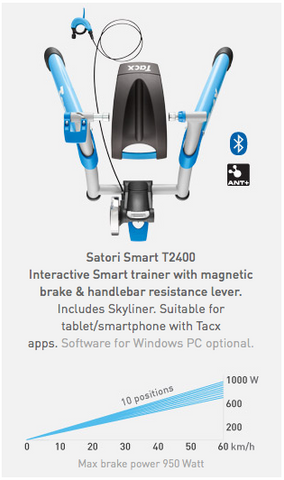 Tacx Satori Smart Stationary Trainer