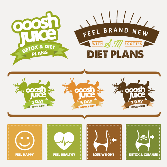 Ooosh Juice Detox & Diet Plan - oooshjuice