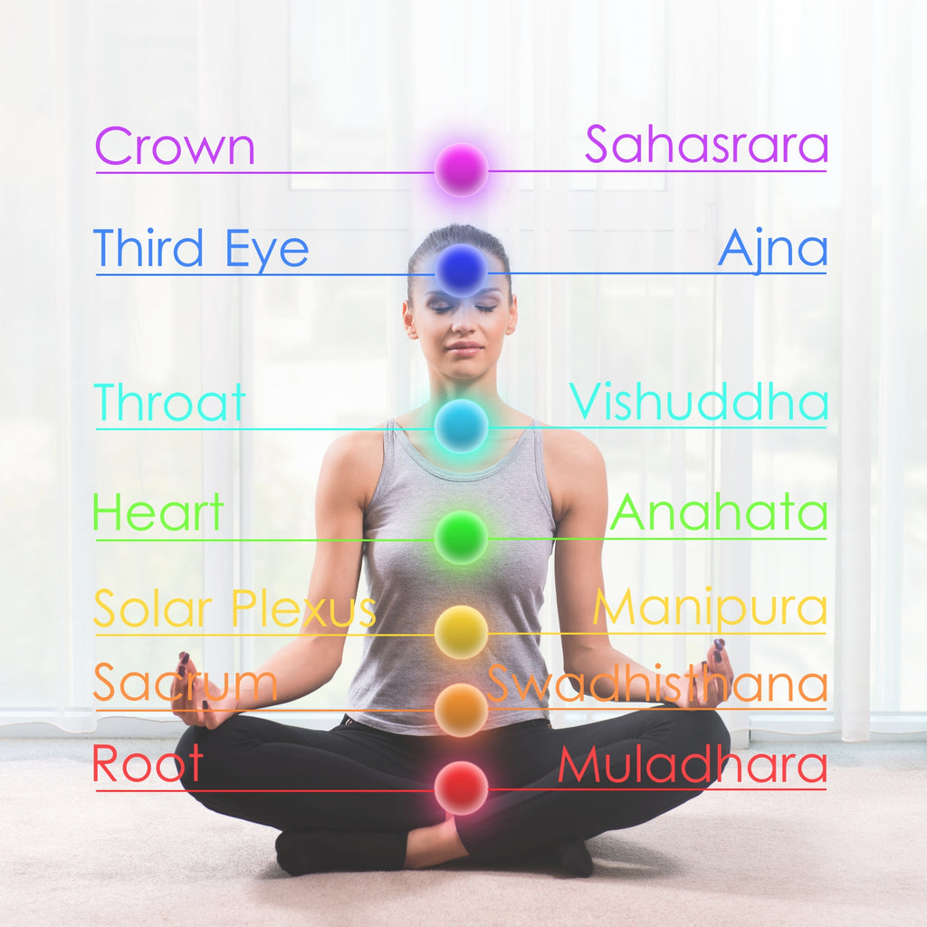 Essential oils for the 7 Chakras
