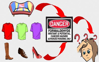 Formaldehyde and You