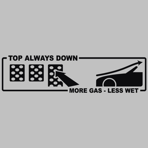 Top Always Down: More Gas, Less Wet