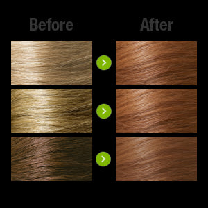 NATURIGIN Permanent Hair Colour- Medium Blonde Red 7.4