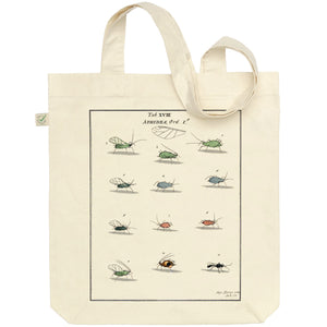 Aphids Chart Tote Bag