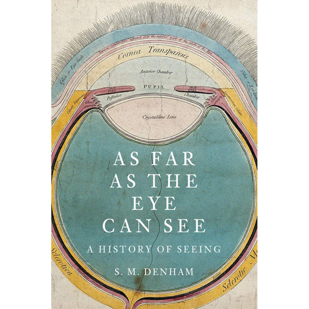 As Far As The Eye Can See: A History Of Seeing