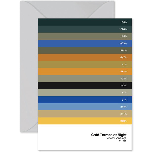 'Café Terrace At Night' Paint By Number Card