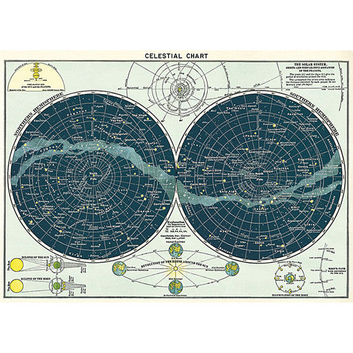 Celestial Chart Wrapping Paper / Poster
