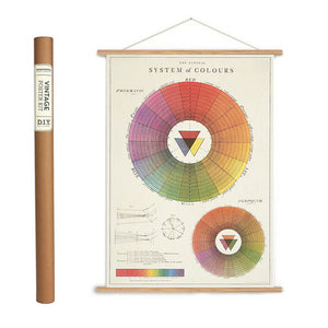 Colour Wheel Wrapping Paper / Poster