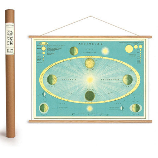 Astronomy Wrapping Paper / Poster