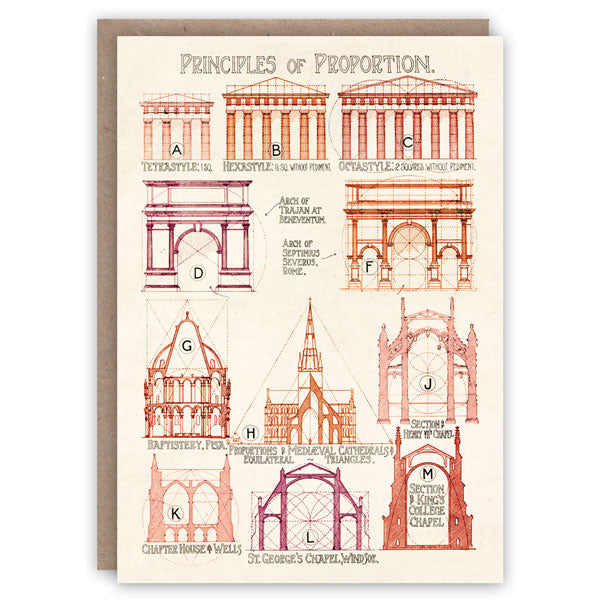 Principles of Proportion Card