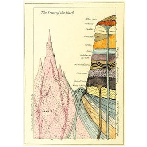 Crust Of The Earth Card