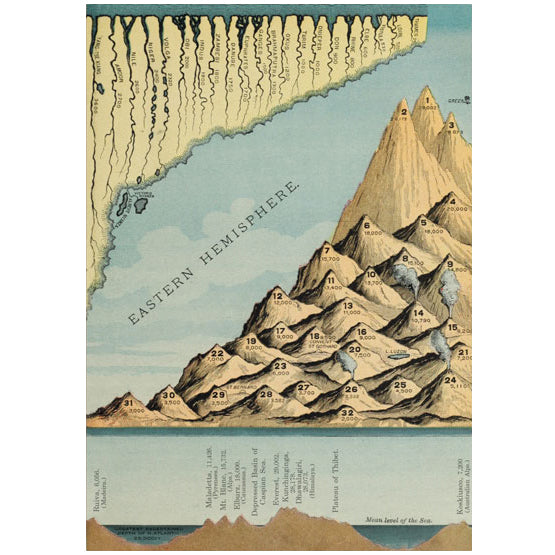 Rivers And Mountains Card