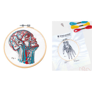 DIY Blood Vessel Embroidery Kit