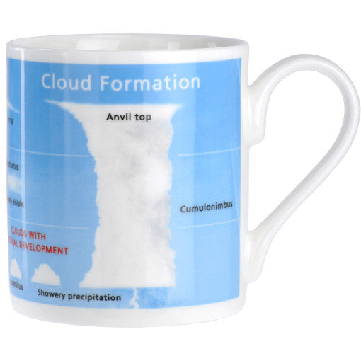 Cloud Formation Mug