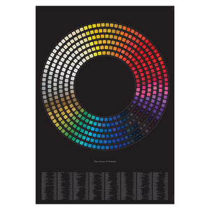 The Colour Of Cinema Poster