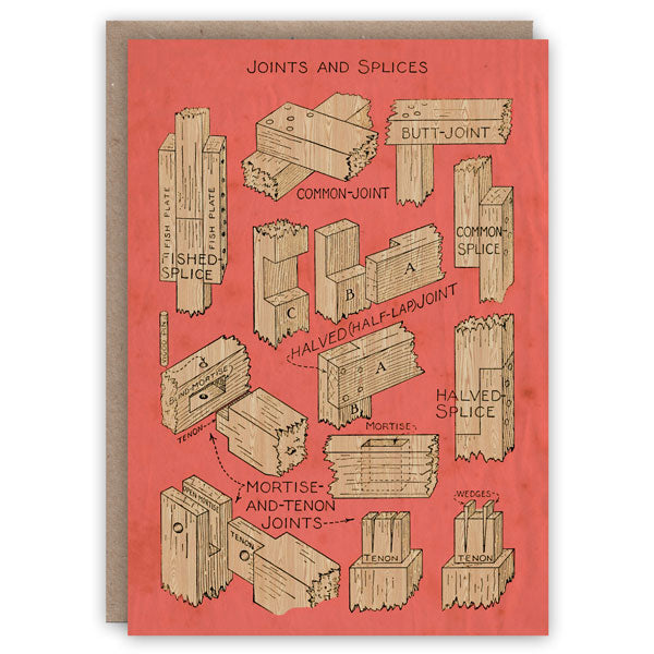 Joints and Splices Card
