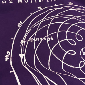 Kepler's Motions of Mars Babygro