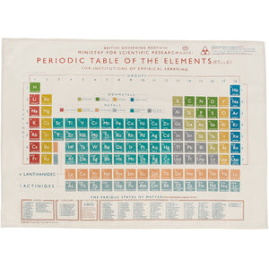 Periodic Table Tea Towel