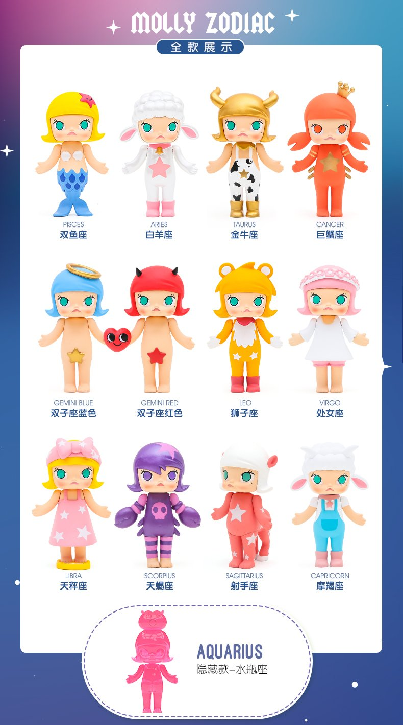 Molly Zodiac Blind Box Series by Kennyswork x POP MART