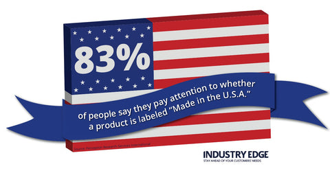People want products made in America.