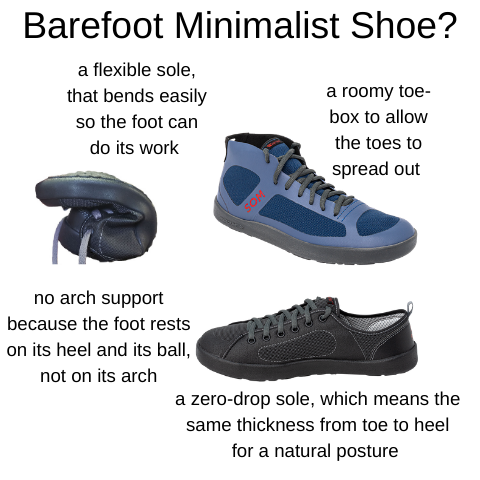 What is a barefoot minimalist shoe?