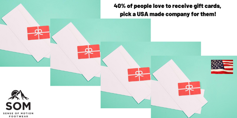40% people love to receive gift cards