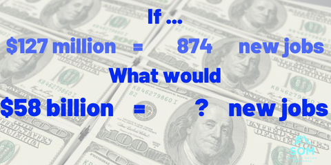 What would do $100 billion holiday spending to our national economy?