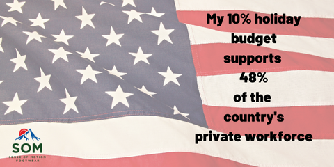 My 10% holiday budget support 48% of the country's private workforce.