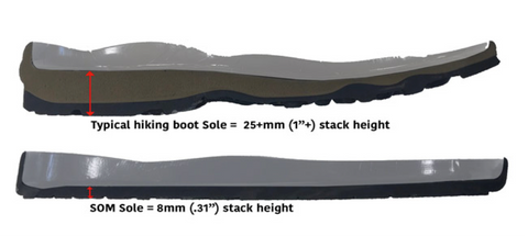 Comparison of minimalist sole versus hiking boot sole stack height