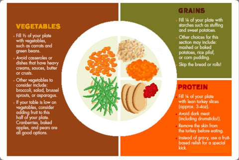 Be healthy on Thanksgiving by following these food guidelines.