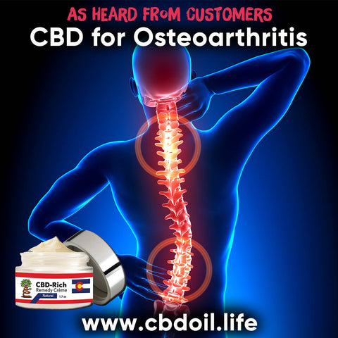 CBD for osteoarthritis, CBD for arthritis, CBD for pain, CBDA Oil, That's Natural best-rated most trusted CBD - complete cannabinoid profile and terpene profile - Life Force Market Basalt, Colorado www.cbdoil.life, thatsnatural.info, cbdoil.life