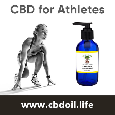 CBD for athletes - CBD and CBDA for Sports medicine, CBD Oil and CBDA Oil from That's Natural - Pure and raw cannabinoids and terpenes - Entourage Effect - That's Natural full spectrum CBD oil products with cannabinoids and terpenes - experience the entourage effect with Thats Natural CBD Oil, legal hemp CBD, hemp legal in all 50 States, CBD, CBDA, CBC, CBG, CBN, Cannabidiol, Cannabidiolic Acid, Cannabichromene, Cannabigerol, Cannabinol; beta-myrcene, linalool, d-limonene, alpha-pinene, humulene, beta-caryophyllene - find at cbdoil.life and www.cbdoil.life
