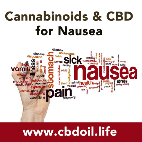 CBD for nausea, CBD for flu, CBD for vomiting - Full spectrum cannabinoids and terpenes - That's Natural CBD-rich hemp oil, legal in all 50 states, CBD Oil from organic Colorado farmers - see more at www.cbdoil.life and www.thatsnatural.info