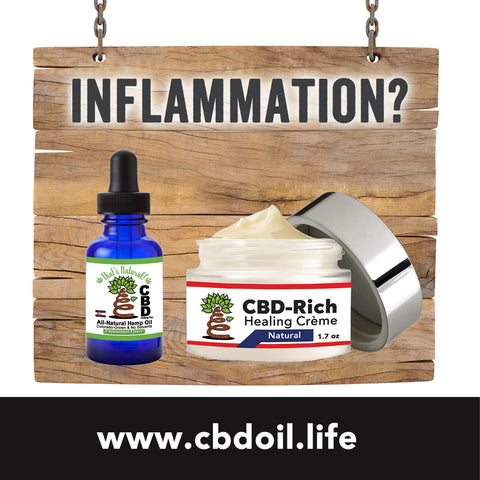 CBD for Inflammation - Cannabidiol for Arthritis and Skin Issues - Full spectrum cannabinoids and terpenes from Thats Natural at cbdoil.life