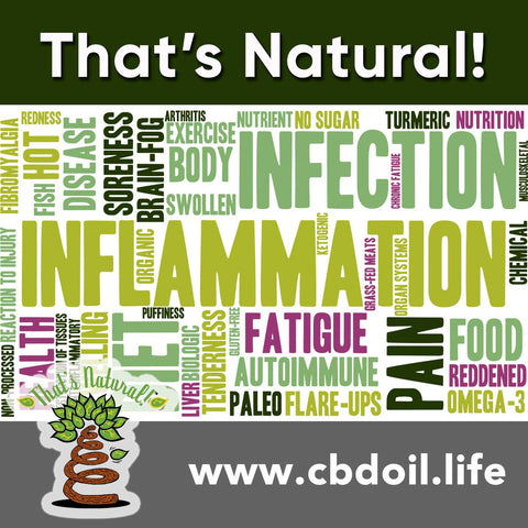 Inflammation and CRP Levels may affect potential of heart disease - CBD Oil from That's Natural at www.cbdoil.life