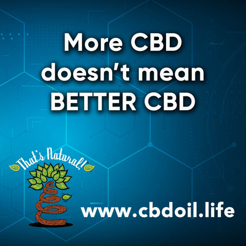 CBD Isolate versus Full Spectrum CBD product - what is better CBD, isolate versus oil, CBD isolate versus CBD oil, CBD isolate vs. CBD oil, That's Natural full spectrum oil, CBD from hemp, hemp-derived CBD, legal in all 50 States - Thats Natural www.cbdoil.life, cbdoil.life