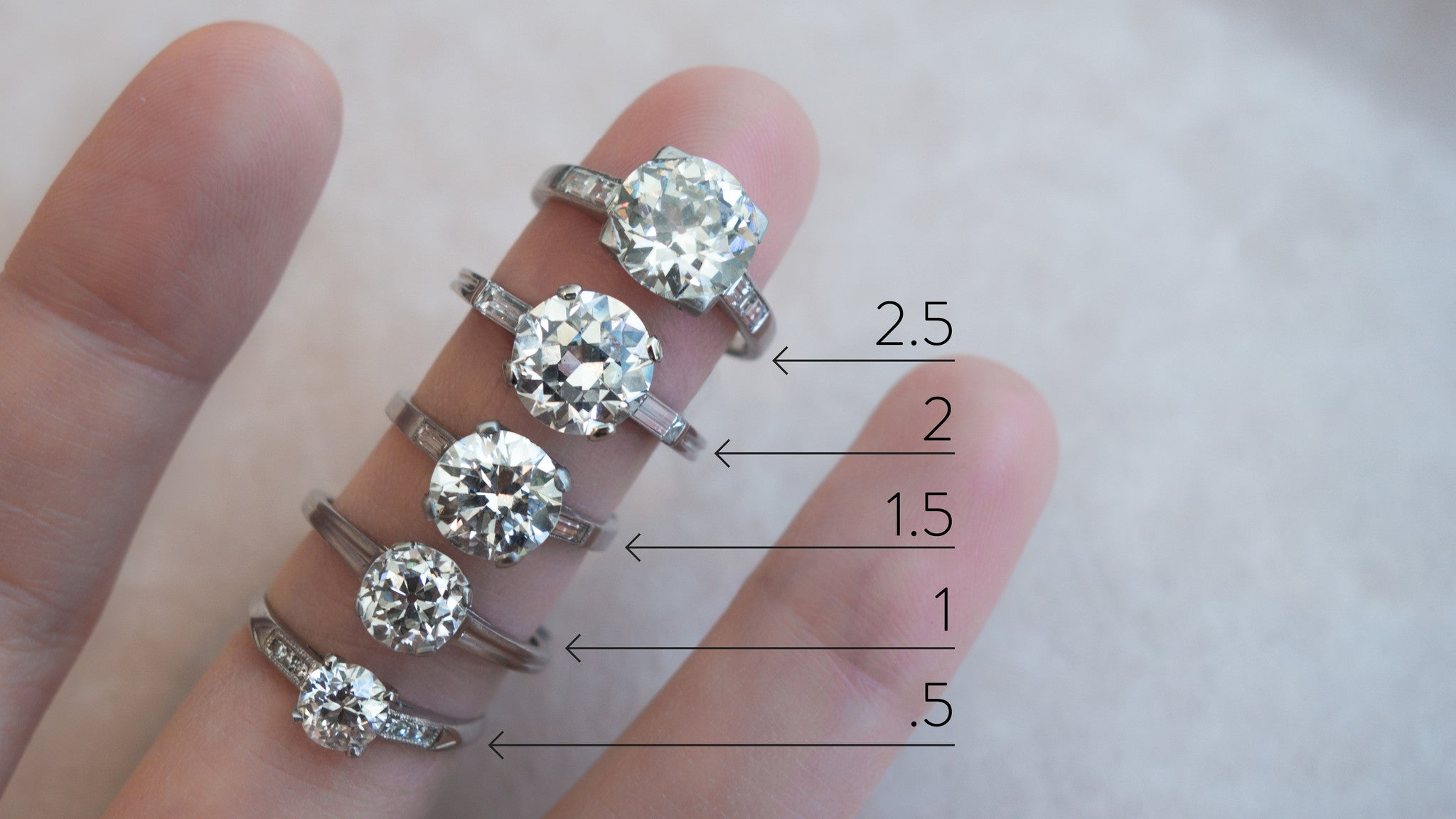 Actual Diamond Carat Size On A Hand Erstwhile Jewelry