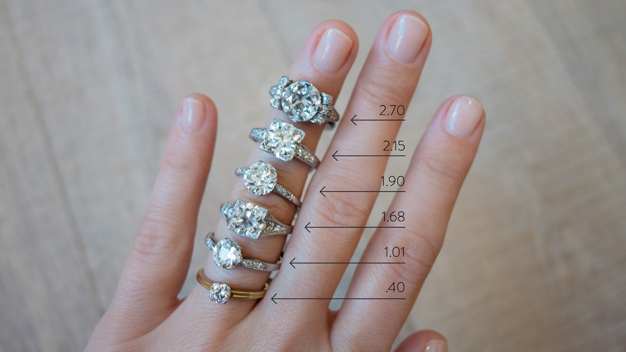 Diamond size chart on hand erstwhile jewelry diamond size chart on hand geenschuldenfo Gallery