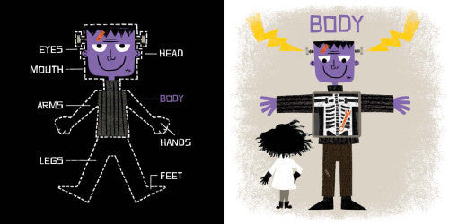 Frankenstein - Board Books for Toddlers - How I Wonder.co.uk - 2